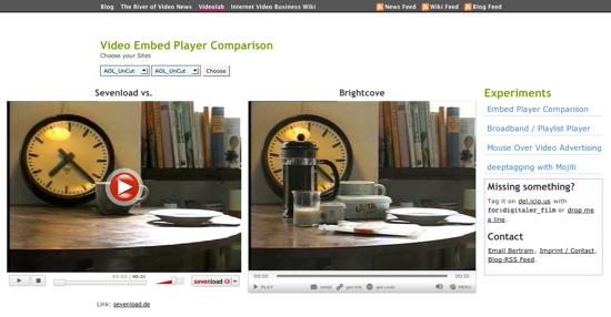 Video Embed Player im Vergleich