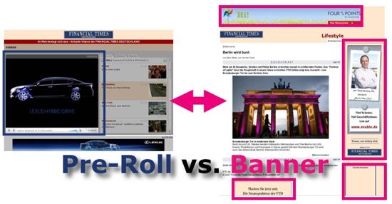 Pre-Roll vs. Banner