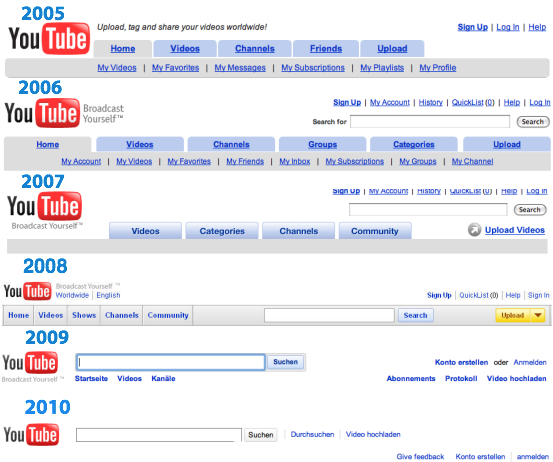 youtube_navigation