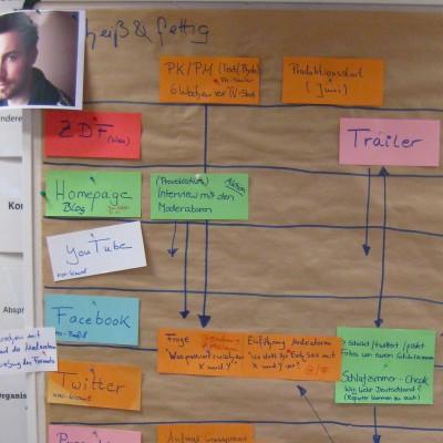 ard-zdf-medienakademie-multimedial-denken-planen