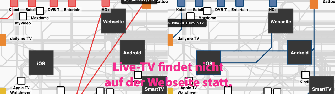 live-tv-webseite