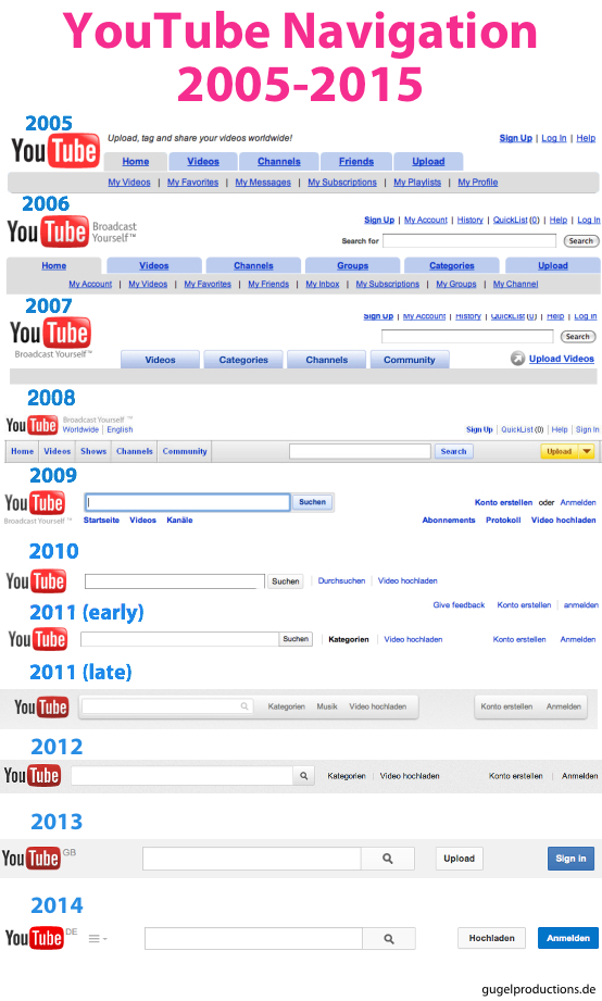 youtube_navigation_2005-2015